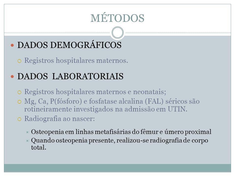 MÉTODOS DADOS DEMOGRÁFICOS Registros hospitalares maternos. DADOS LABORATORIAIS Registros hospitalares maternos e neonatais; Mg, Ca, P(fósforo) e fosf