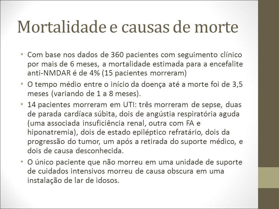 Mortalidade e causas de morte Com base nos dados de 360 pacientes com seguimento clínico por mais de 6 meses, a mortalidade estimada para a encefalite anti-NMDAR é de 4% (15 pacientes morreram) O tempo médio entre o início da doença até a morte foi de 3,5 meses (variando de 1 a 8 meses).