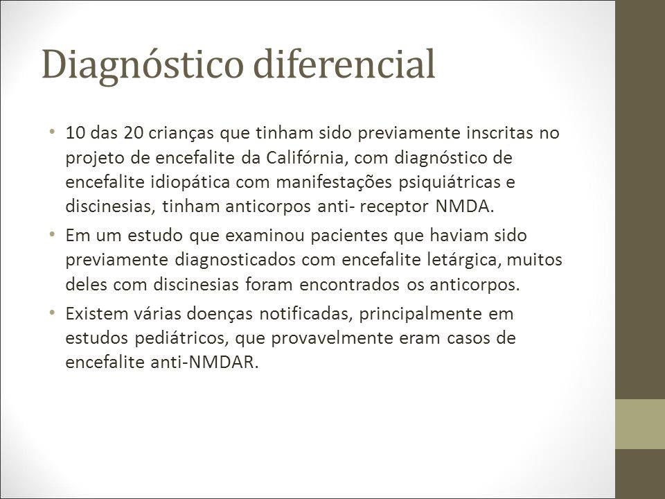 Diagnóstico diferencial 10 das 20 crianças que tinham sido previamente inscritas no projeto de encefalite da Califórnia, com diagnóstico de encefalite idiopática com manifestações psiquiátricas e discinesias, tinham anticorpos anti- receptor NMDA.