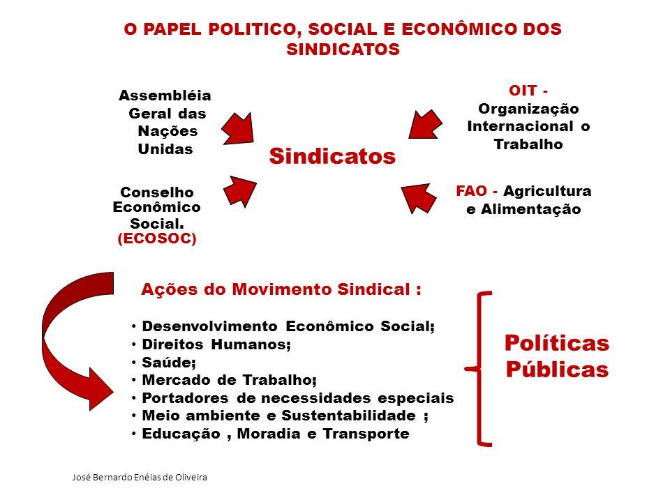O PAPEL POLITICO, SOCIAL E ECONÔMICO DOS SINDICATOS Assembléia Geral das Nações Unidas Conselho Econômico Social. (ECOSOC) Sindicatos OIT - Organizaçã
