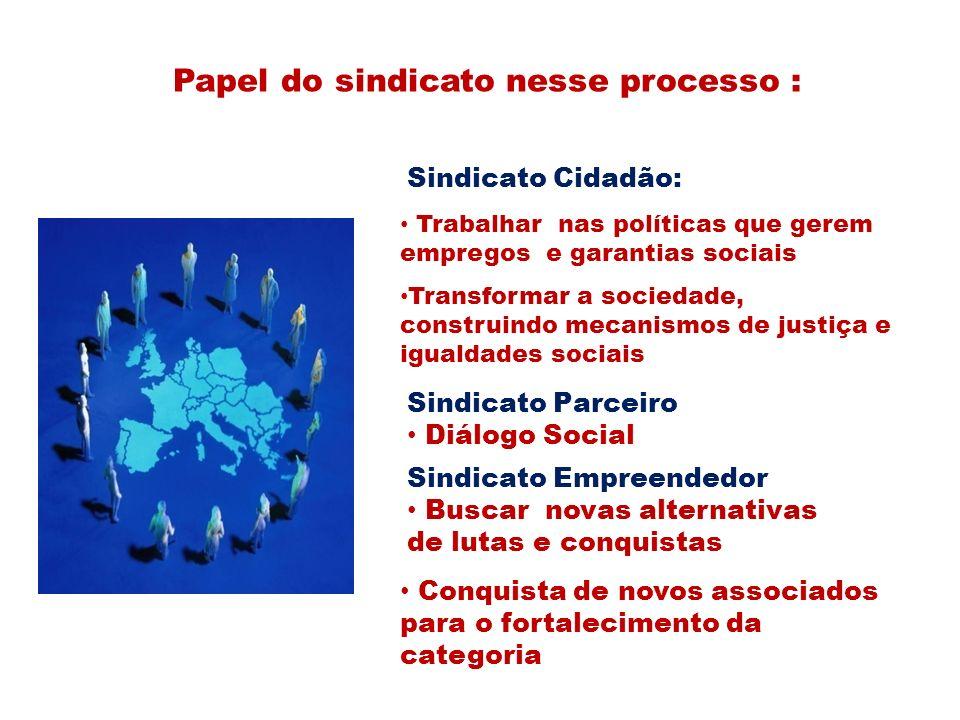 Papel do sindicato nesse processo : Sindicato Cidadão: Sindicato Parceiro Diálogo Social Sindicato Empreendedor Buscar novas alternativas de lutas e c