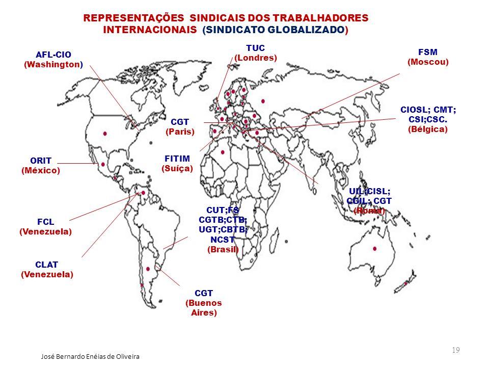 ORIT (México) FCL (Venezuela) CLAT (Venezuela) AFL-CIO (Washington) TUC (Londres) CGT (Paris) FITIM (Suíça) CIOSL; CMT; CSI;CSC.