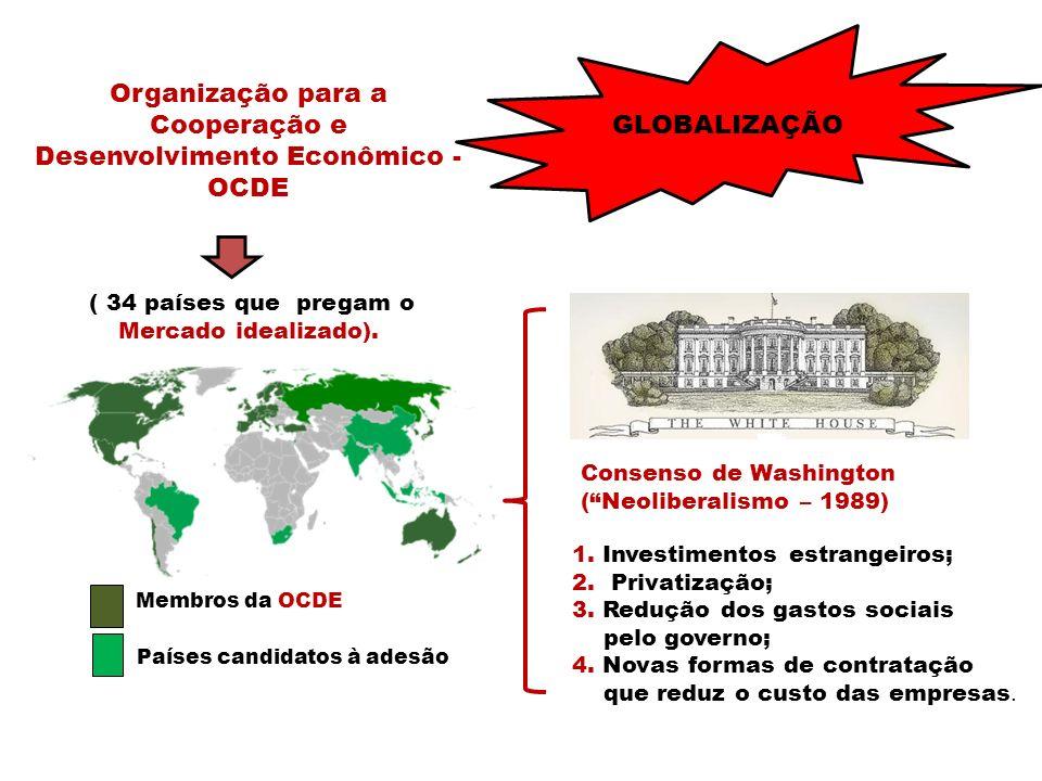 Membros da OCDE Países candidatos à adesão Organização para a Cooperação e Desenvolvimento Econômico - OCDE ( 34 países que pregam o Mercado idealizad