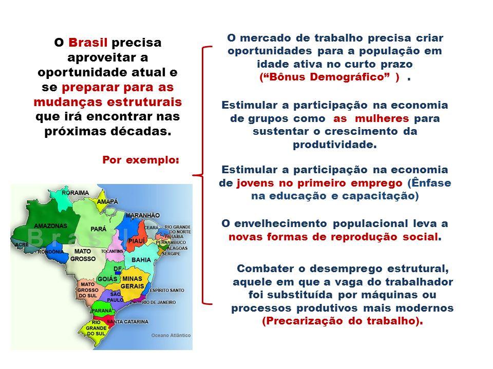 Estimular a participação na economia de grupos como as mulheres para sustentar o crescimento da produtividade. O Brasil precisa aproveitar a oportunid
