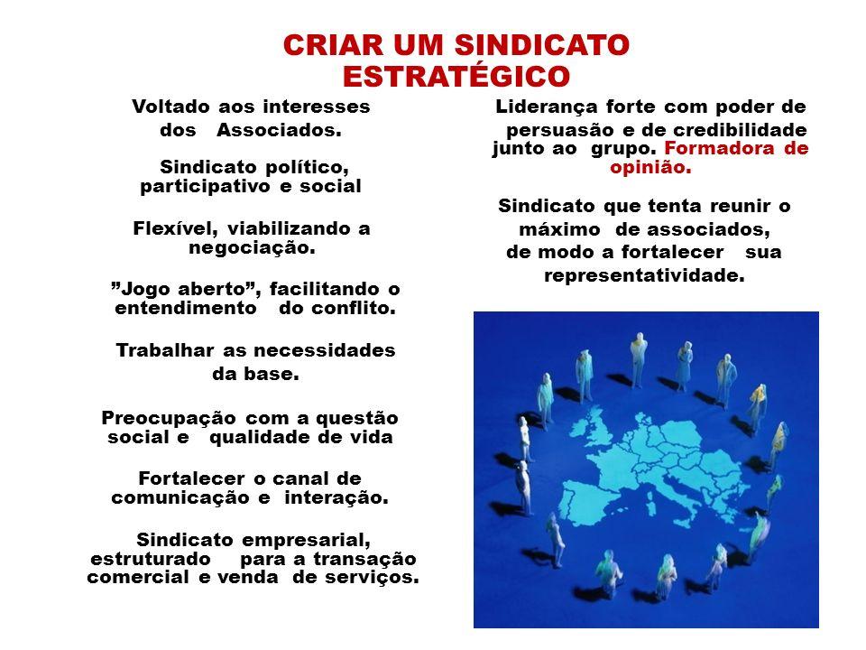 CRIAR UM SINDICATO ESTRATÉGICO Voltado aos interesses dos Associados. Sindicato político, participativo e social Flexível, viabilizando a negociação.