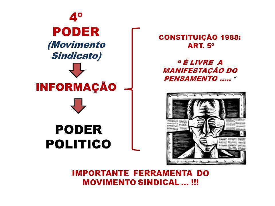 4º PODER (Movimento Sindicato) PODER POLITICO INFORMAÇÃO CONSTITUIÇÃO 1988: ART. 5º É LIVRE A MANIFESTAÇÃO DO PENSAMENTO..... IMPORTANTE FERRAMENTA DO