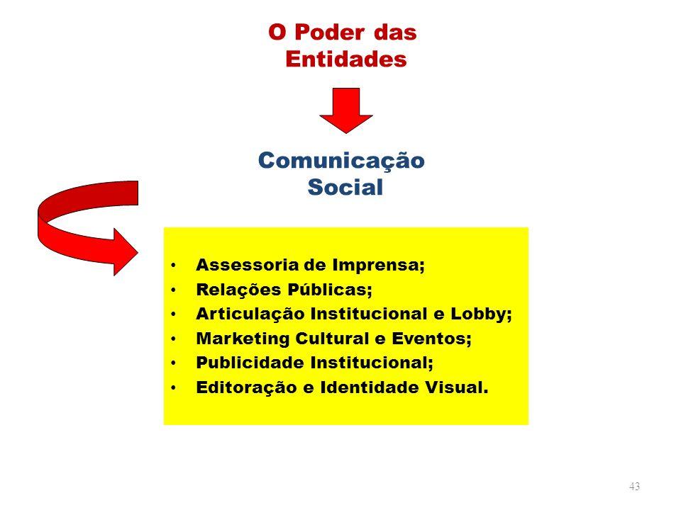 Assessoria de Imprensa; Relações Públicas; Articulação Institucional e Lobby; Marketing Cultural e Eventos; Publicidade Institucional; Editoração e Id