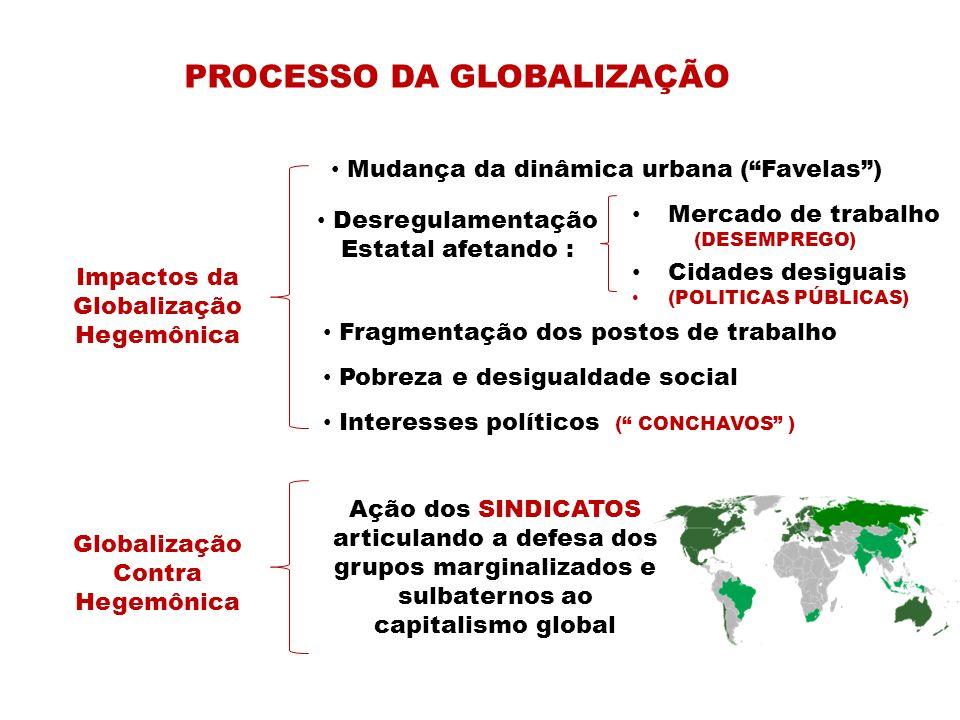 PROCESSO DA GLOBALIZAÇÃO Impactos da Globalização Hegemônica Mudança da dinâmica urbana (Favelas) Desregulamentação Estatal afetando : Mercado de trabalho (DESEMPREGO) Cidades desiguais (POLITICAS PÚBLICAS) Fragmentação dos postos de trabalho Pobreza e desigualdade social Interesses políticos ( CONCHAVOS ) Globalização Contra Hegemônica Ação dos SINDICATOS articulando a defesa dos grupos marginalizados e sulbaternos ao capitalismo global