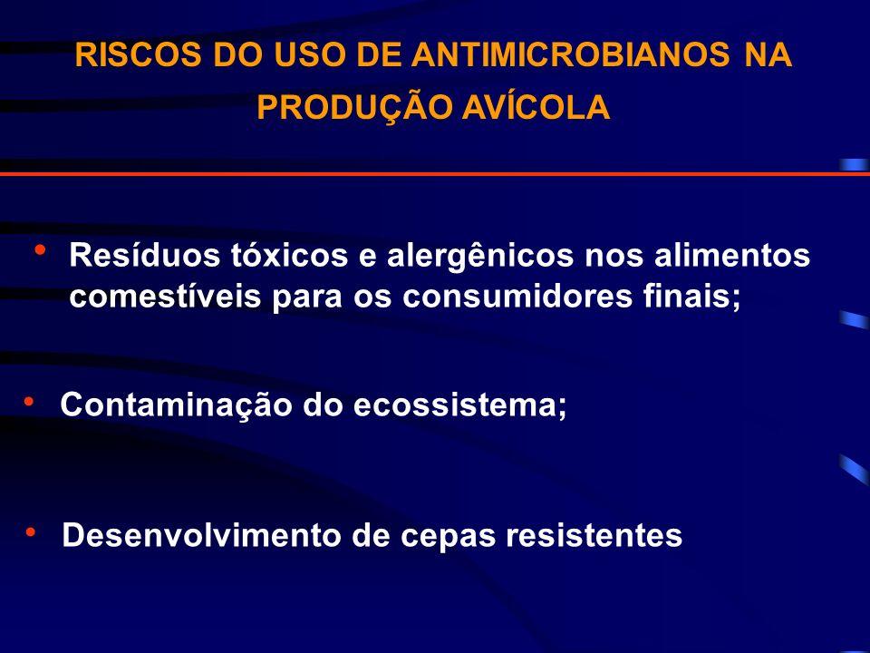 RISCOS DO USO DE ANTIMICROBIANOS NA PRODUÇÃO AVÍCOLA Resíduos tóxicos e alergênicos nos alimentos comestíveis para os consumidores finais; Contaminaçã