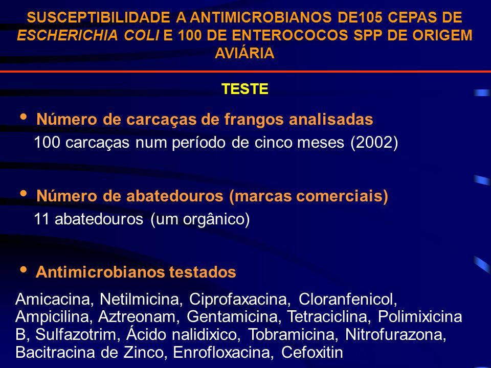 SUSCEPTIBILIDADE A ANTIMICROBIANOS DE105 CEPAS DE ESCHERICHIA COLI E 100 DE ENTEROCOCOS SPP DE ORIGEM AVIÁRIA TESTE Número de carcaças de frangos anal