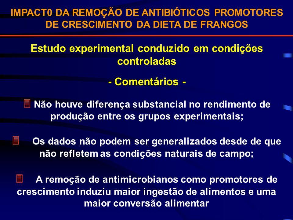 IMPACT0 DA REMOÇÃO DE ANTIBIÓTICOS PROMOTORES DE CRESCIMENTO DA DIETA DE FRANGOS Estudo experimental conduzido em condições controladas - Comentários