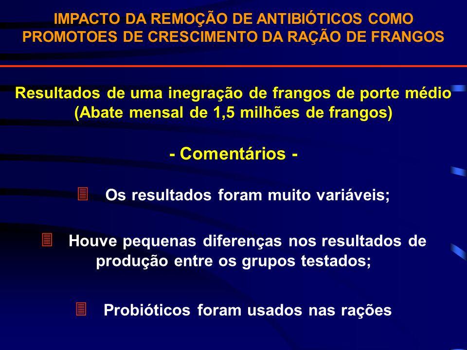 IMPACTO DA REMOÇÃO DE ANTIBIÓTICOS COMO PROMOTOES DE CRESCIMENTO DA RAÇÃO DE FRANGOS Resultados de uma inegração de frangos de porte médio (Abate mens