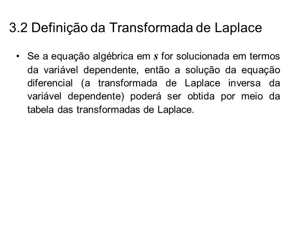 Se a equação algébrica em s for solucionada em termos da variável dependente, então a solução da equação diferencial (a transformada de Laplace invers