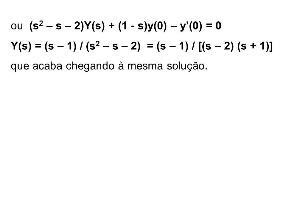 ou (s 2 – s – 2)Y(s) + (1 - s)y(0) – y(0) = 0 Y(s) = (s – 1) / (s 2 – s – 2) = (s – 1) / [(s – 2) (s + 1)] que acaba chegando à mesma solução.
