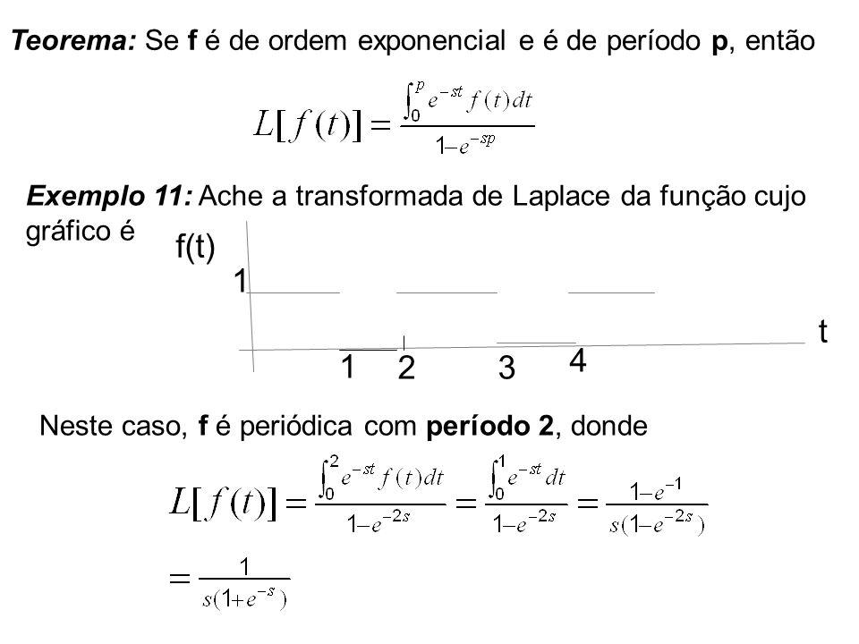 Teorema: Se f é de ordem exponencial e é de período p, então Exemplo 11: Ache a transformada de Laplace da função cujo gráfico é 1 1 23 4 t f(t) Neste