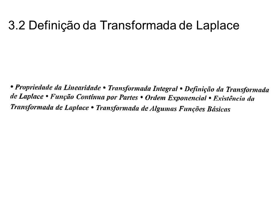 Exemplo 2: 3.2 Definição da Transformada de Laplace