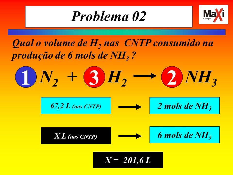 Problema 01 Qual a massa de NH 3 produzida a partir de 33,6 gramas de N 2 ? N 2 + H 2 NH 3 132 28 g de N 2 34 g de NH 3 33,6 g de N 2 X g de NH 3 X =