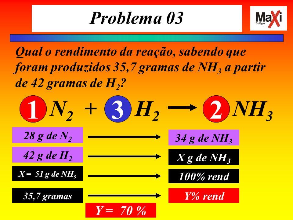 Problema 02 Qual o volume de H 2 nas CNTP consumido na produção de 6 mols de NH 3 ? N 2 + H 2 NH 3 132 67,2 L (nas CNTP) 2 mols de NH 3 X L (nas CNTP)