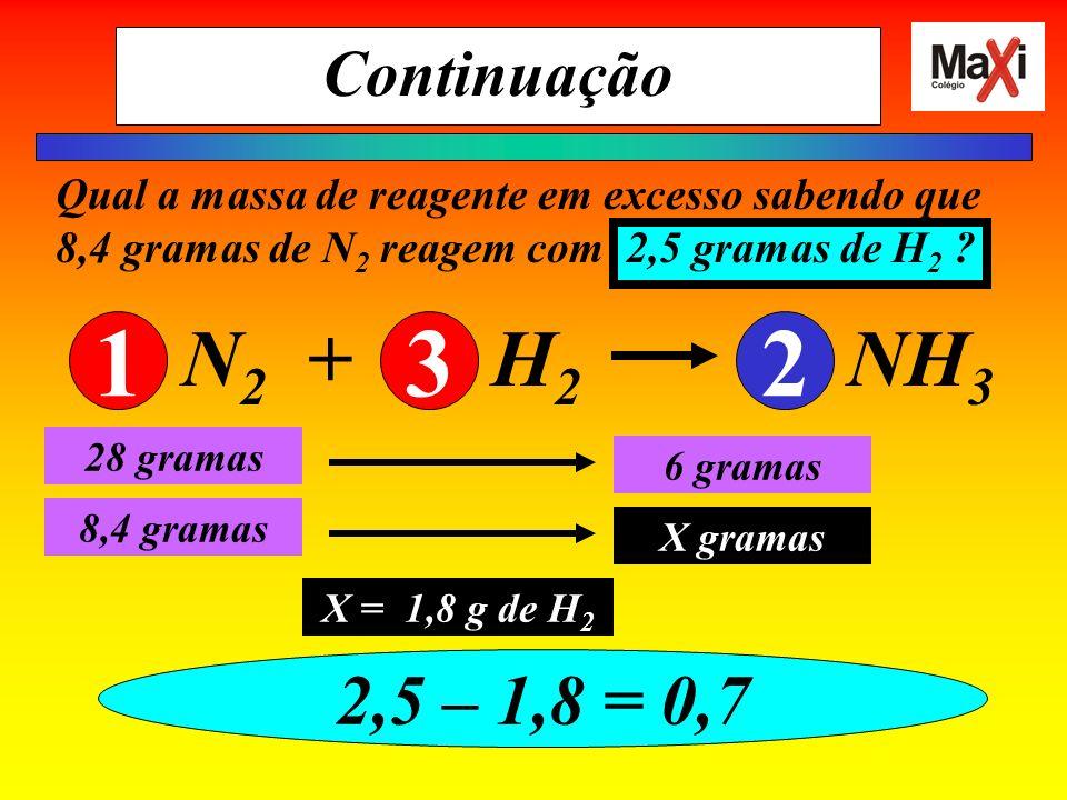 Problema 04 Qual a massa de reagente em excesso sabendo que 8,4 gramas de N 2 reagem com 2,5 gramas de H 2 ? N 2 + H 2 NH 3 132 28 gramas6 gramas X gr