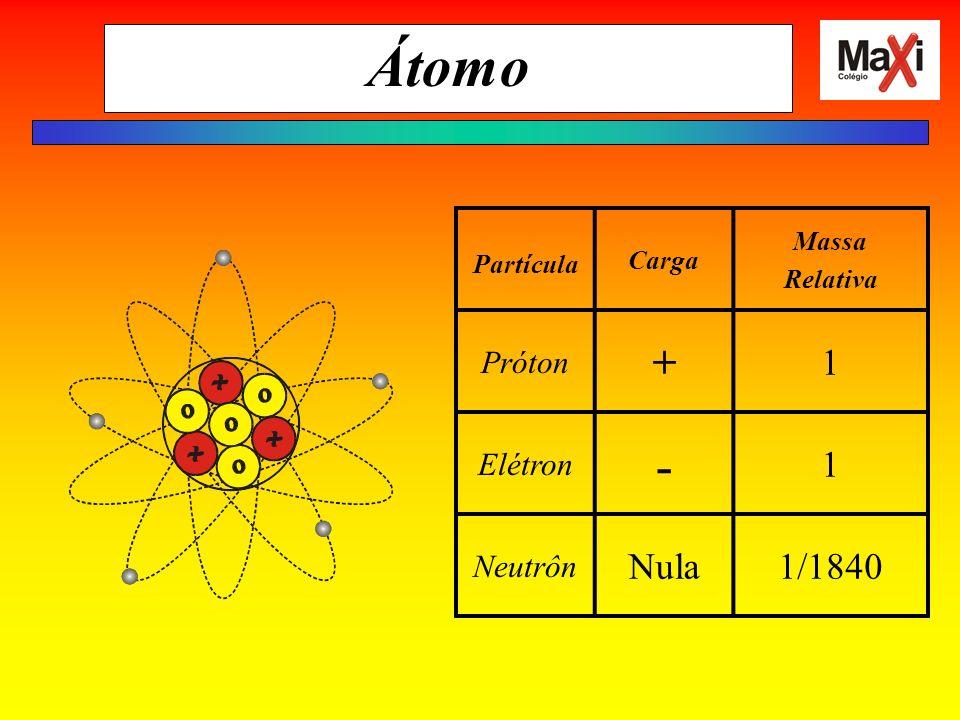 Problema 04 Qual a massa de reagente em excesso sabendo que 8,4 gramas de N 2 reagem com 2,5 gramas de H 2 .