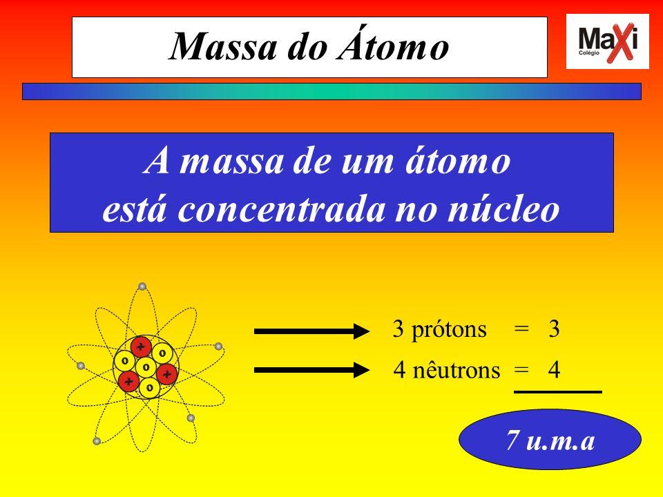 Massa do Átomo A massa de um átomo está concentrada no núcleo 3 prótons = 3 4 nêutrons = 4 7 u.m.a