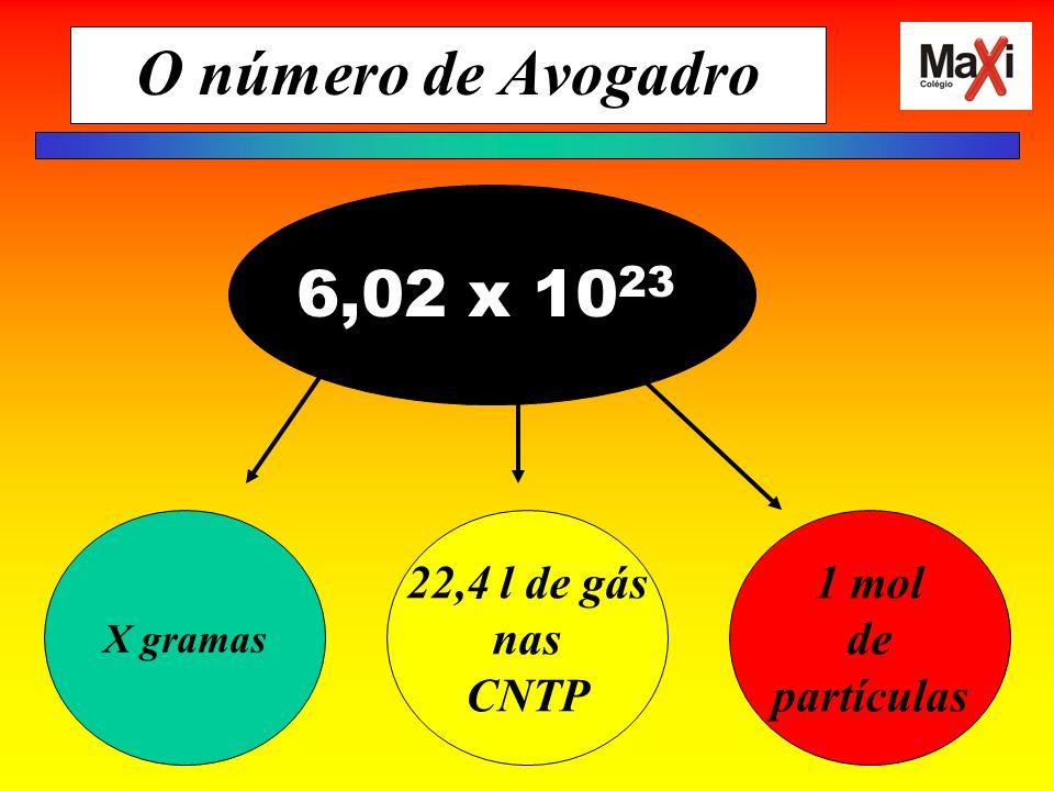 O número de Avogadro X gramas 22,4 l de gás nas CNTP 1 mol de partículas 6,02 x 10 23