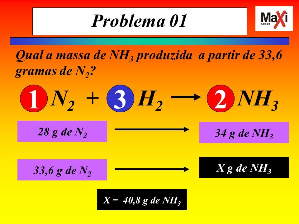 Problema 01 Qual a massa de NH 3 produzida a partir de 33,6 gramas de N 2 .
