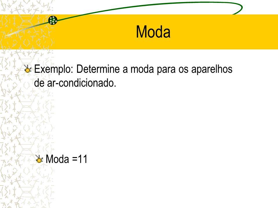 Moda A Moda é o valor que mais se repete em um conjunto de dados. Pode-se ter: uma moda:unimodal duas modas: bimodal + duas: multimodal