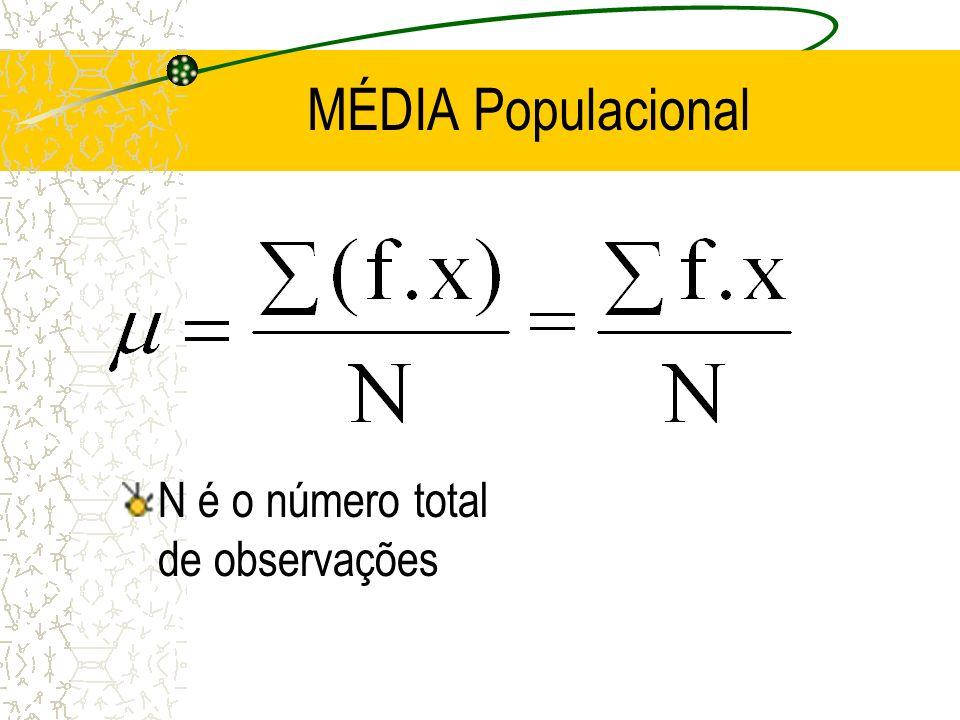 A MÉDIA ARITMÉTICA PARA DADOS AGRUPADOS Quando os dados estão agrupados em uma distribuição de frequência, o ponto médio é o valor representativo da c