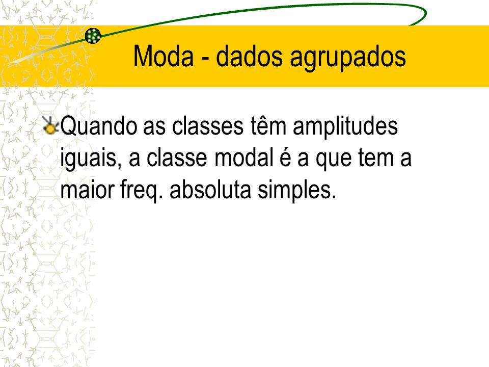 Moda - dados agrupados Quando as classes têm amplitudes iguais, a classe modal é a que tem a maior freq. absoluta simples.