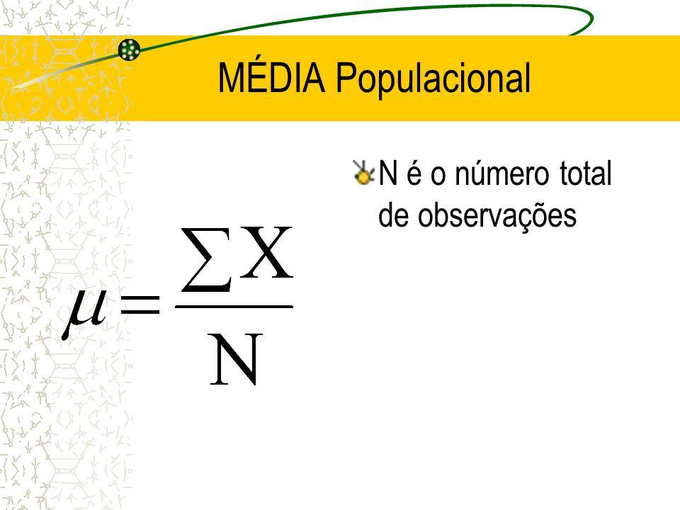 A MÉDIA ARITMÉTICA PARA DADOS NÃO-AGRUPADOS Quando os dados NÃO estão agrupados em uma distribuição de frequências, tem- se o valor individual da vari