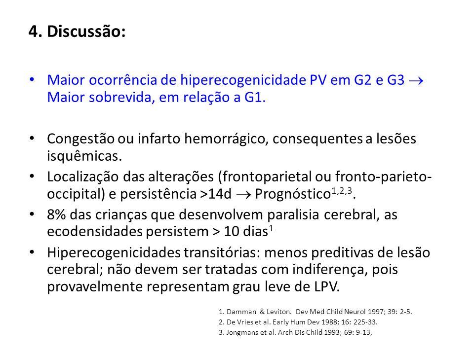 4. Discussão: Maior ocorrência de hiperecogenicidade PV em G2 e G3 Maior sobrevida, em relação a G1. Congestão ou infarto hemorrágico, consequentes a