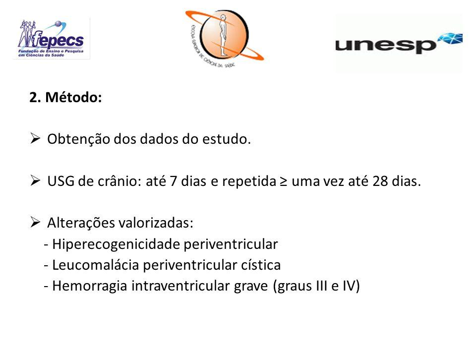 2. Método: Obtenção dos dados do estudo. USG de crânio: até 7 dias e repetida uma vez até 28 dias. Alterações valorizadas: - Hiperecogenicidade perive