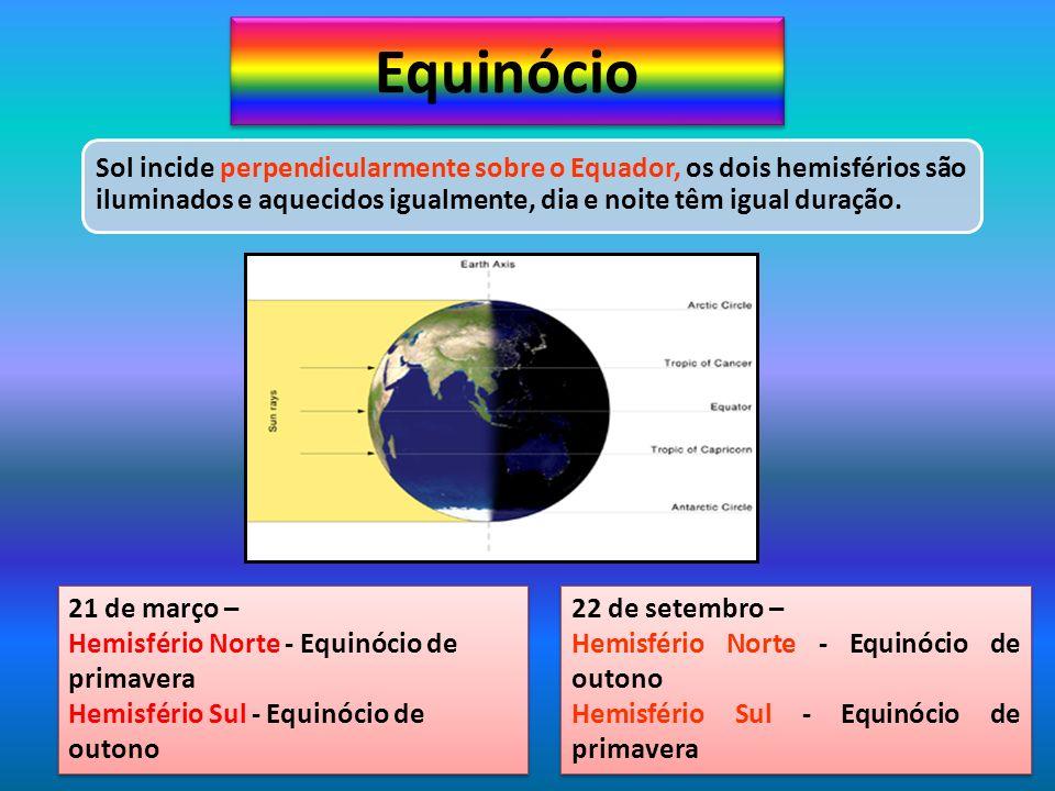 Equinócio Sol incide perpendicularmente sobre o Equador, os dois hemisférios são iluminados e aquecidos igualmente, dia e noite têm igual duração. 21