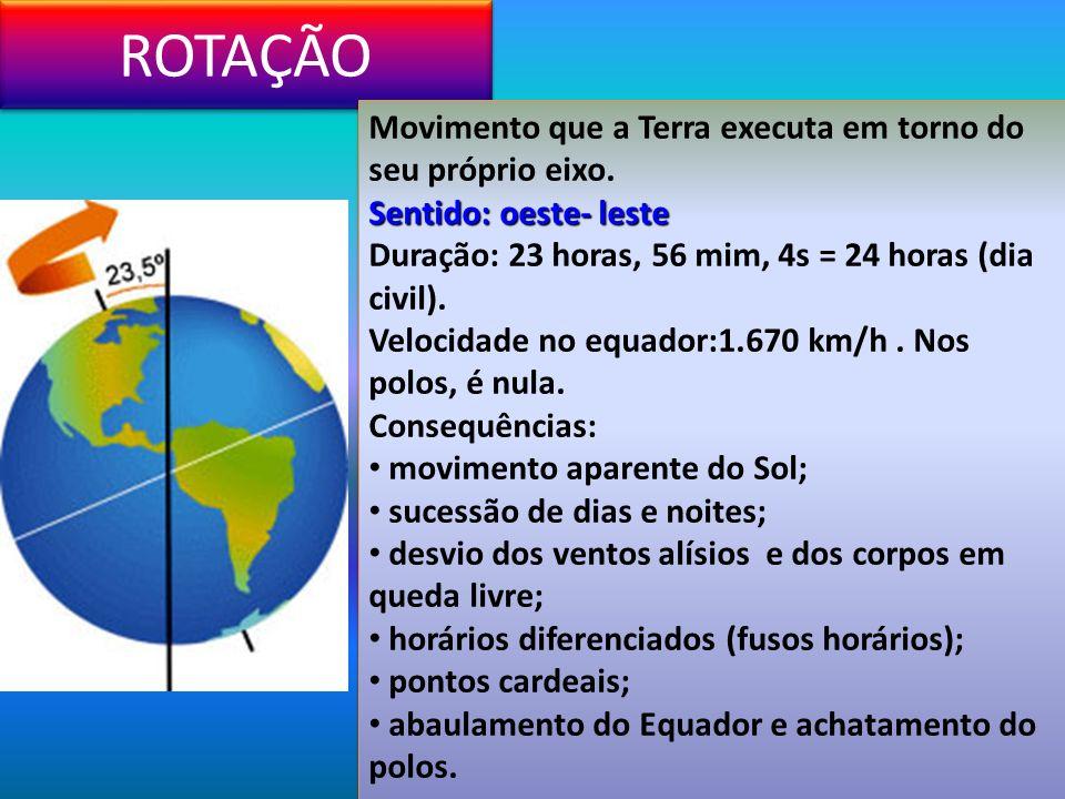 ROTAÇÃO Movimento que a Terra executa em torno do seu próprio eixo. Sentido: oeste- leste Duração: 23 horas, 56 mim, 4s = 24 horas (dia civil). Veloci