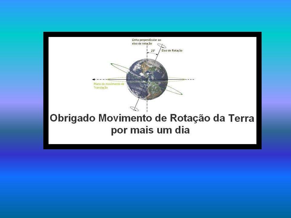 Translação (revolução) Movimento em torno do Sol, no sentido de oeste para leste.