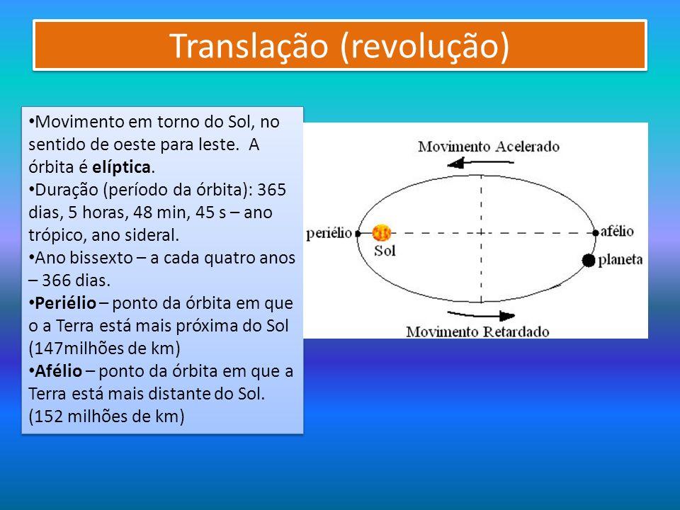 Translação (revolução) Movimento em torno do Sol, no sentido de oeste para leste. A órbita é elíptica. Duração (período da órbita): 365 dias, 5 horas,