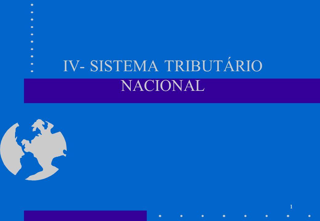 Sistema Tributário Nacional 1- Introdução 2 – Classificação dos Sistemas Tributários 3 – Evolução do Sistema Tributário Brasileiro 4 – Sistema Tributário e Competências Tributárias 5 – A Discriminação de Rendas na CF atual 6 – Requisitos de um bom Sistema Tributário 2