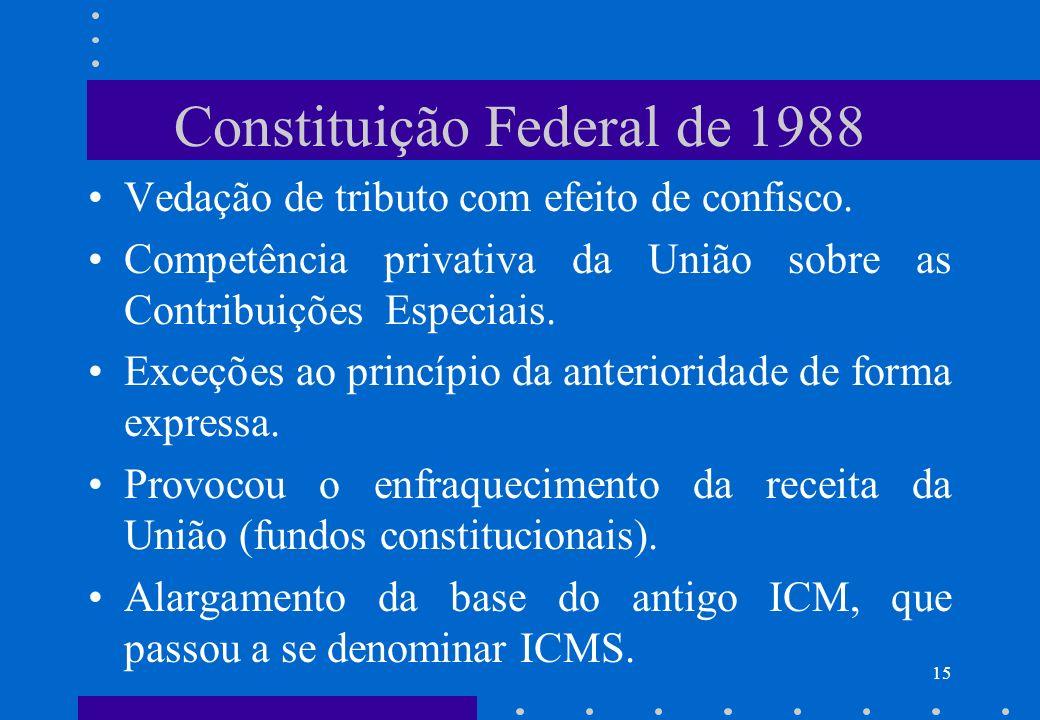 Constituição Federal de 1988 Vedação de tributo com efeito de confisco. Competência privativa da União sobre as Contribuições Especiais. Exceções ao p