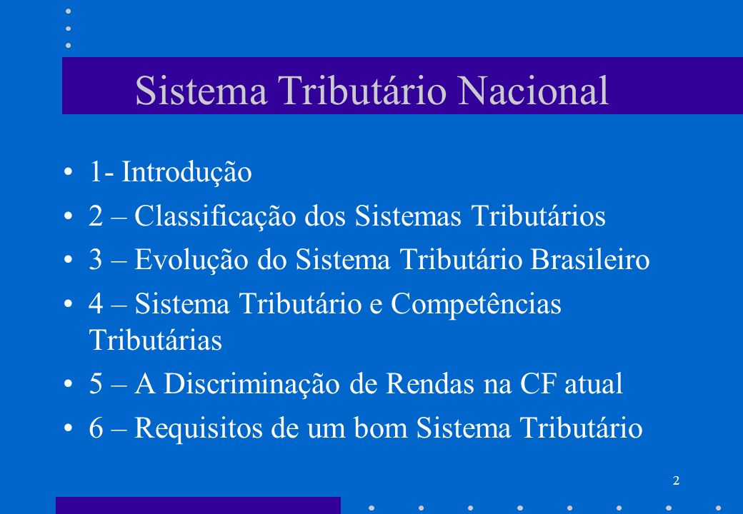 Sistema Tributário Nacional 1- Introdução 2 – Classificação dos Sistemas Tributários 3 – Evolução do Sistema Tributário Brasileiro 4 – Sistema Tributá