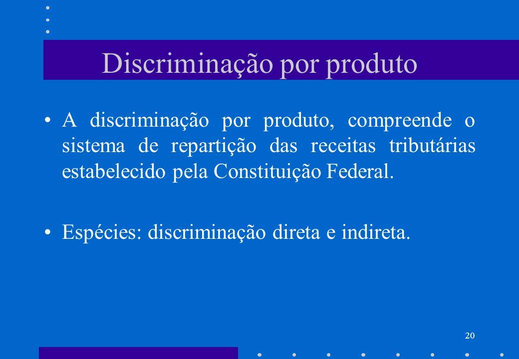 Discriminação por produto A discriminação por produto, compreende o sistema de repartição das receitas tributárias estabelecido pela Constituição Fede