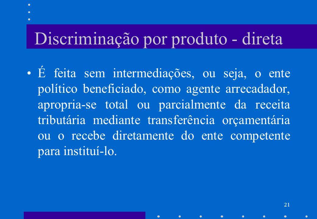 Discriminação por produto - direta É feita sem intermediações, ou seja, o ente político beneficiado, como agente arrecadador, apropria-se total ou par