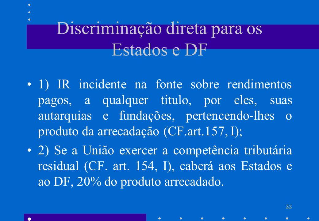 Discriminação direta para os Estados e DF 1) IR incidente na fonte sobre rendimentos pagos, a qualquer título, por eles, suas autarquias e fundações,