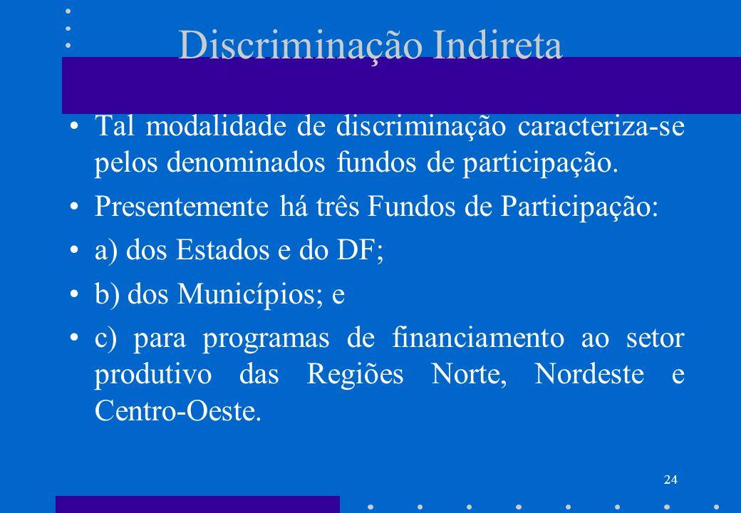 Discriminação Indireta Tal modalidade de discriminação caracteriza-se pelos denominados fundos de participação. Presentemente há três Fundos de Partic