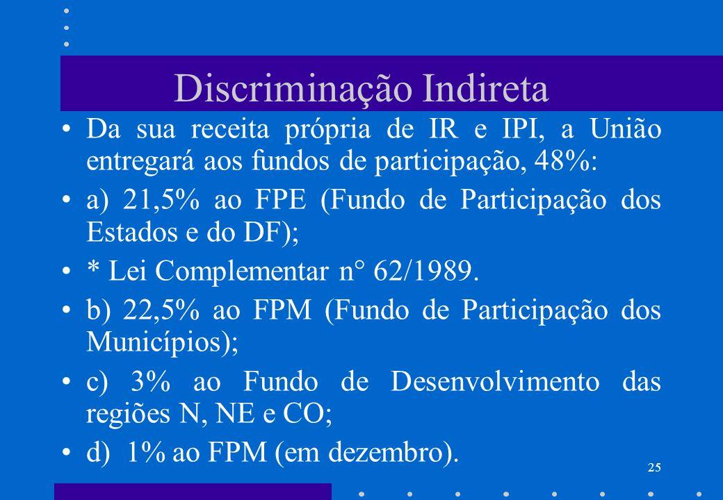 Discriminação Indireta Da sua receita própria de IR e IPI, a União entregará aos fundos de participação, 48%: a) 21,5% ao FPE (Fundo de Participação d