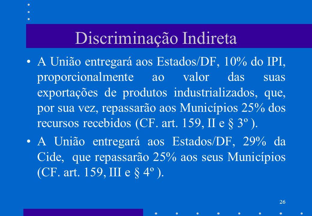 Discriminação Indireta A União entregará aos Estados/DF, 10% do IPI, proporcionalmente ao valor das suas exportações de produtos industrializados, que