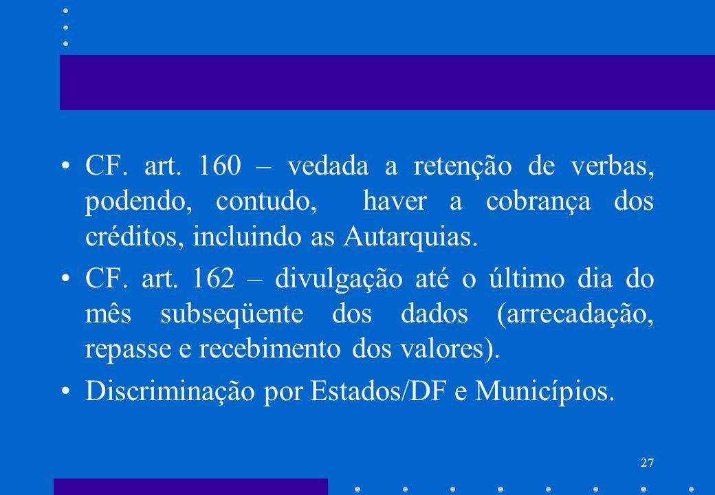 CF. art. 160 – vedada a retenção de verbas, podendo, contudo, haver a cobrança dos créditos, incluindo as Autarquias. CF. art. 162 – divulgação até o