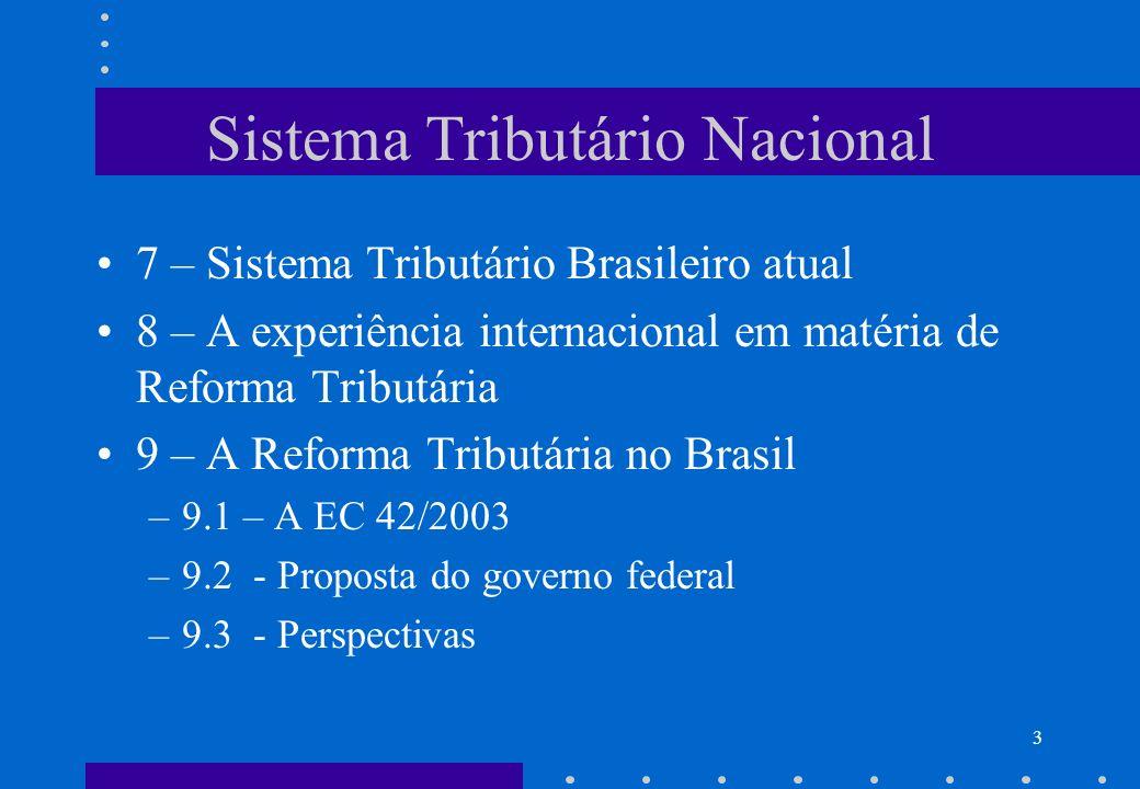 Sistema Tributário Nacional 7 – Sistema Tributário Brasileiro atual 8 – A experiência internacional em matéria de Reforma Tributária 9 – A Reforma Tri