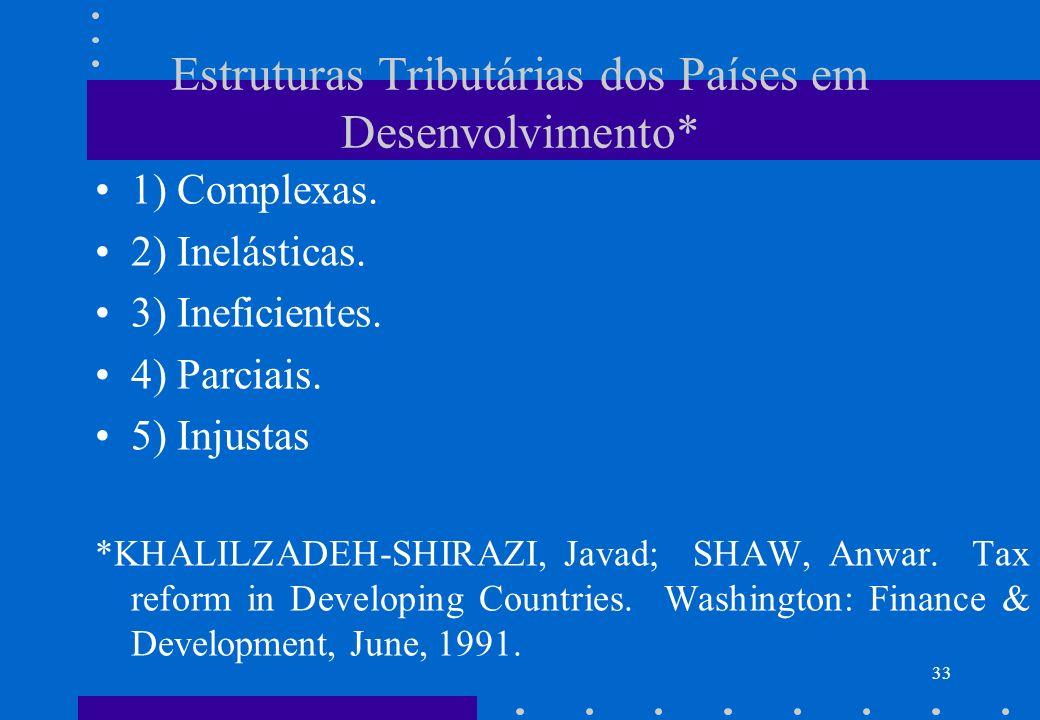 Estruturas Tributárias dos Países em Desenvolvimento* 1) Complexas. 2) Inelásticas. 3) Ineficientes. 4) Parciais. 5) Injustas *KHALILZADEH-SHIRAZI, Ja