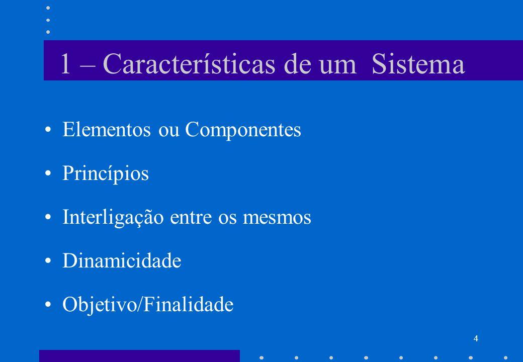 1 – Características de um Sistema Elementos ou Componentes Princípios Interligação entre os mesmos Dinamicidade Objetivo/Finalidade 4